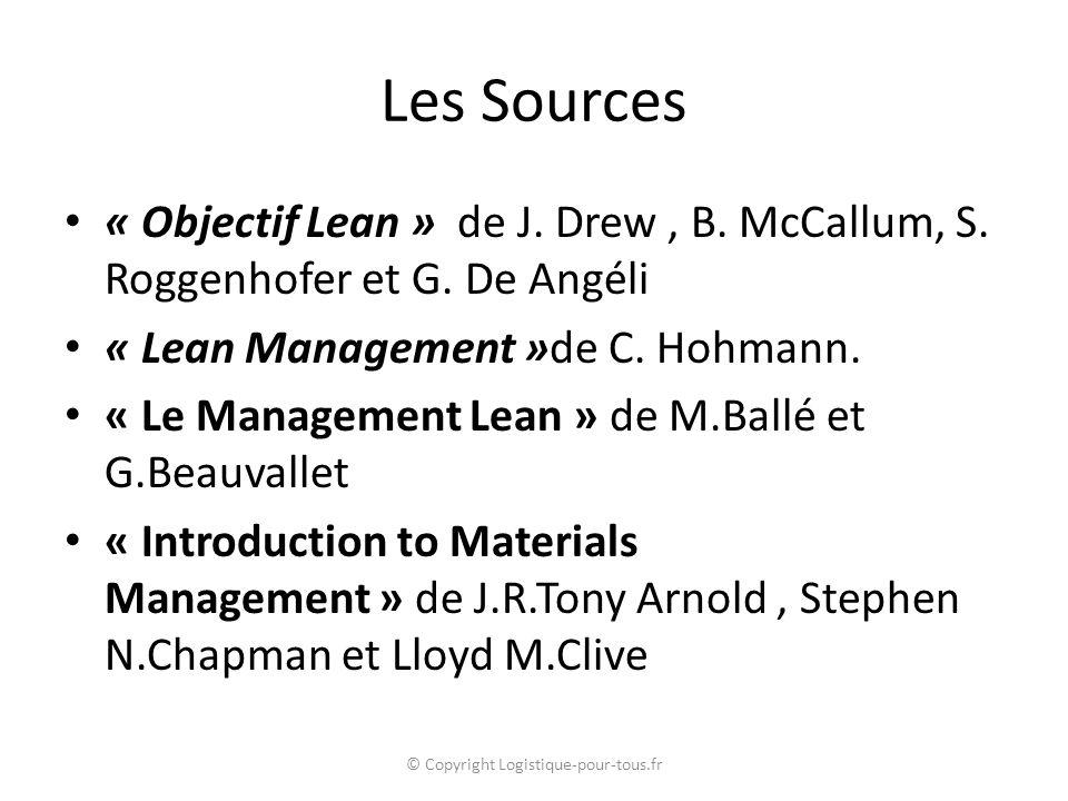 Les Sources « Objectif Lean » de J. Drew, B. McCallum, S. Roggenhofer et G. De Angéli « Lean Management »de C. Hohmann. « Le Management Lean » de M.Ba