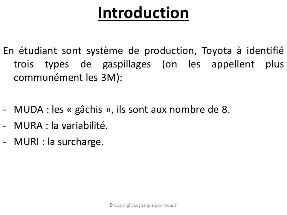 En étudiant sont système de production, Toyota à identifié trois types de gaspillages (on les appellent plus communément les 3M): -MUDA : les « gâchis », ils sont aux nombre de 8.