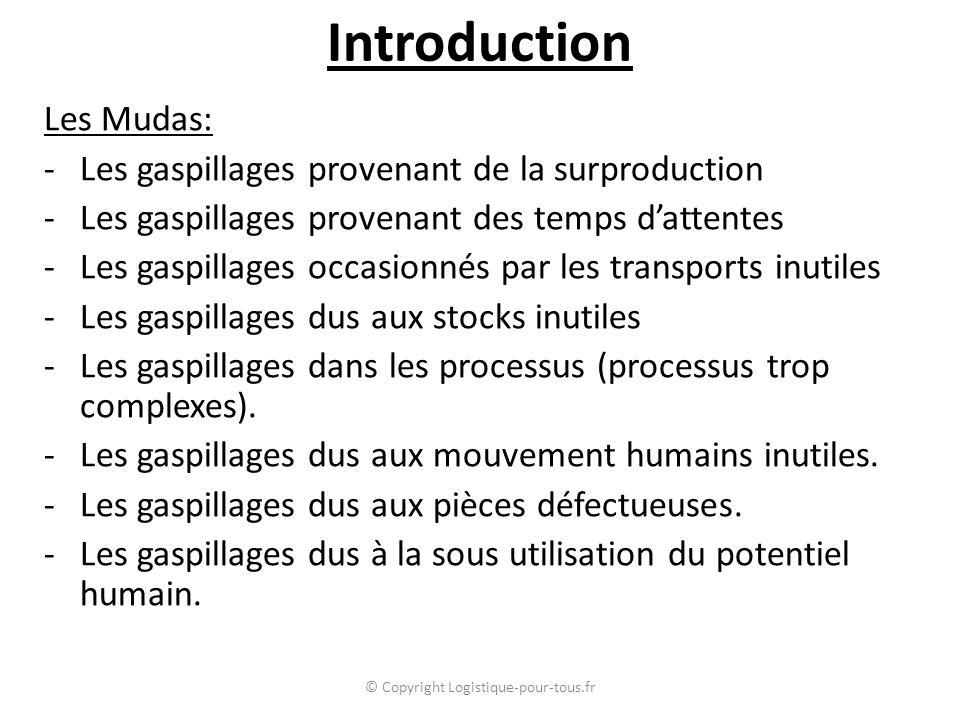 Les Mudas: -Les gaspillages provenant de la surproduction -Les gaspillages provenant des temps d'attentes -Les gaspillages occasionnés par les transports inutiles -Les gaspillages dus aux stocks inutiles -Les gaspillages dans les processus (processus trop complexes).