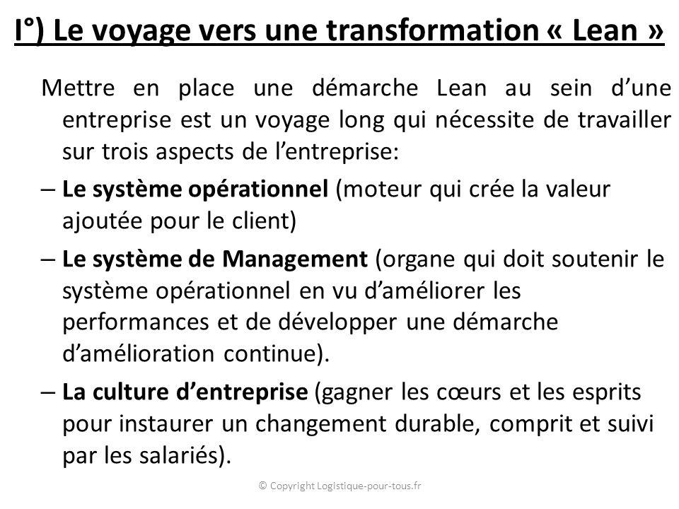 I°) Le voyage vers une transformation « Lean » Mettre en place une démarche Lean au sein d'une entreprise est un voyage long qui nécessite de travaill