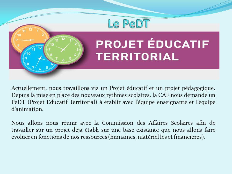 Actuellement, nous travaillons via un Projet éducatif et un projet pédagogique.