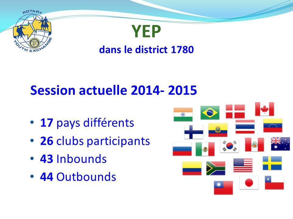 Session actuelle 2014- 2015 17 pays différents 26 clubs participants 43 Inbounds 44 Outbounds YEP dans le district 1780