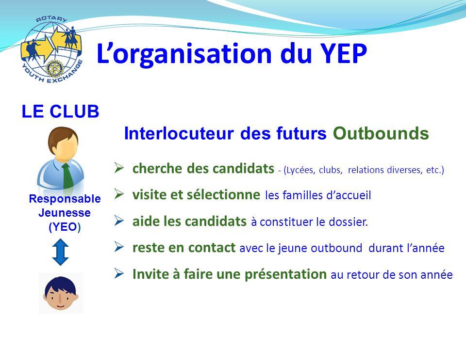 Responsable Jeunesse (YEO) LE CLUB  cherche des candidats - (Lycées, clubs, relations diverses, etc.)  visite et sélectionne les familles d'accueil  aide les candidats à constituer le dossier.