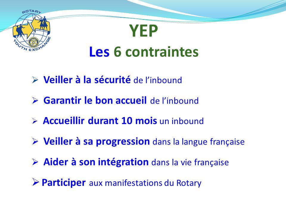 YEP Les 6 contraintes  Veiller à la sécurité de l'inbound  Garantir le bon accueil de l'inbound  Accueillir durant 10 mois un inbound  Veiller à sa progression dans la langue française  Aider à son intégration dans la vie française  Participer aux manifestations du Rotary