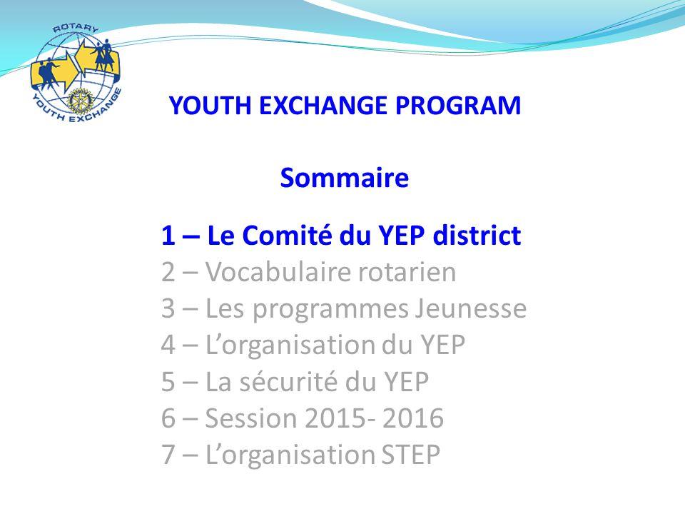 Inbound La famille d'accueil principale Inbound La 2 ème famille d'accueil La 3 ème famille d'accueil L'organisation du YEP Responsable Jeunesse (YEO)