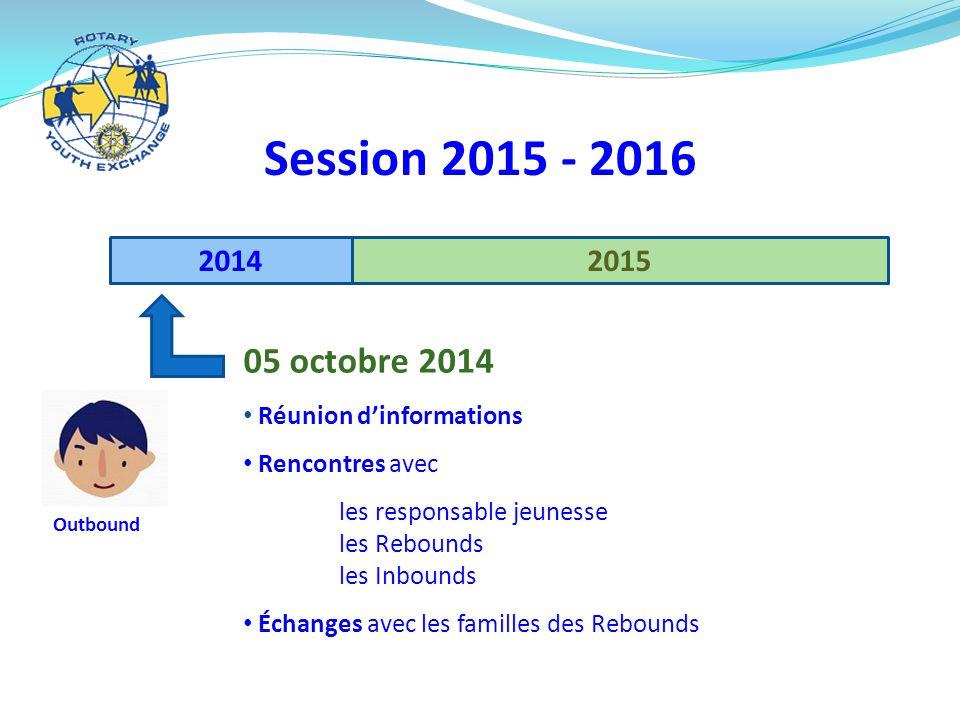 20142015 Session 2015 - 2016 05 octobre 2014 Réunion d'informations Rencontres avec les responsable jeunesse les Rebounds les Inbounds Échanges avec les familles des Rebounds Outbound
