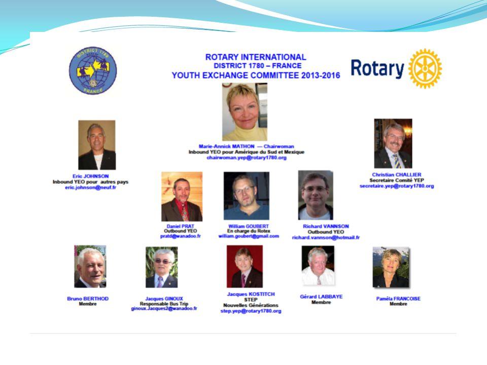 Ouverture vers l'international pour :  Les établissements scolaires qui reçoivent  La communauté locale (Clubs de sport, etc…)  Le club Rotarien d'accueil YEP Un programme qui contribue à la vie sociétale