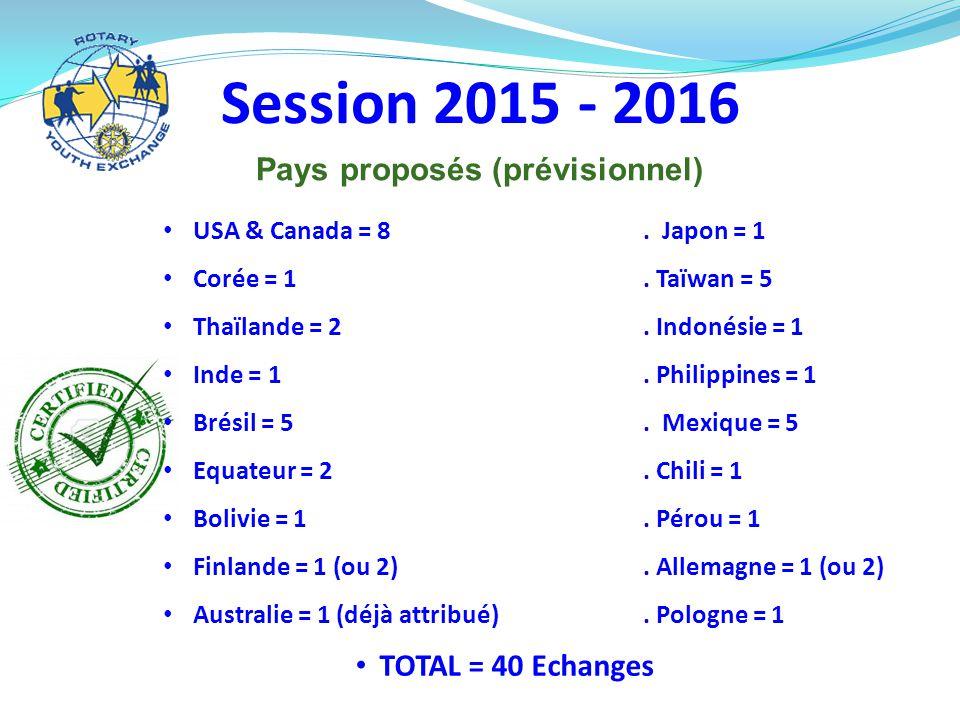 Session 2015 - 2016 Pays proposés (prévisionnel) USA & Canada = 8.