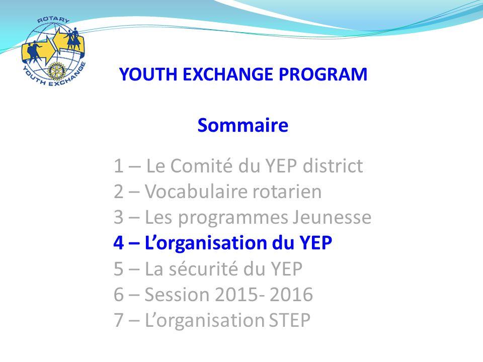 Interlocuteur des Inbounds L'organisation du YEP  Organise l'accueil (famille, aéroport,…)  Nomme un parrain (marraine) du jeune  Pourvoit à son argent de poche mensuel  Aide dans son intégration (Lycée, famille, compte bancaire, …)  Vérifie le visa, le billet retour et le fonds d'urgence (300 €)  Gère la date de retour au pays Responsable Jeunesse (YEO) LE CLUB