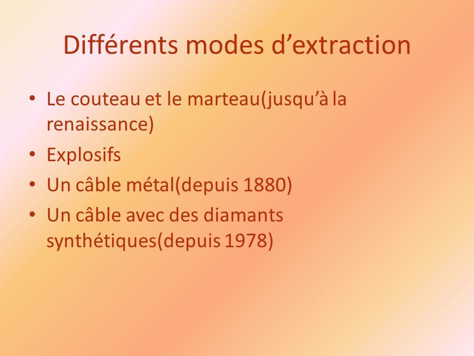 Différents modes d'extraction Le couteau et le marteau(jusqu'à la renaissance) Explosifs Un câble métal(depuis 1880) Un câble avec des diamants synthétiques(depuis 1978)