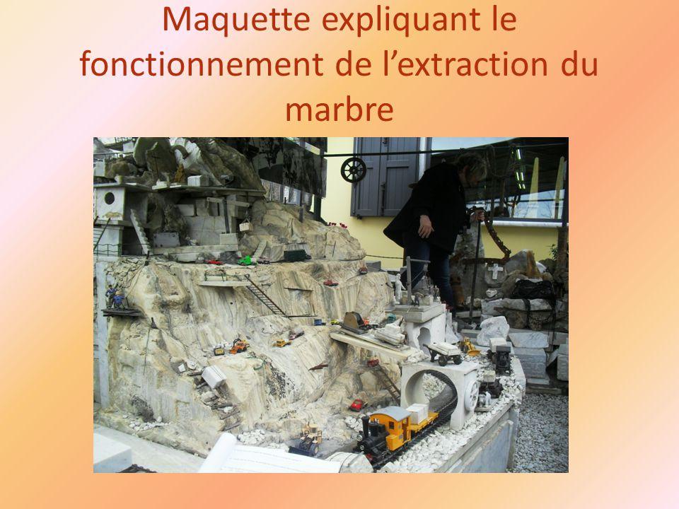 Maquette expliquant le fonctionnement de l'extraction du marbre