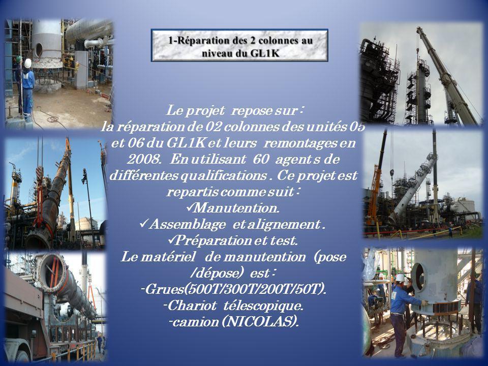 Le projet repose sur : la réparation de 02 colonnes des unités 05 et 06 du GL1K et leurs remontages en 2008.