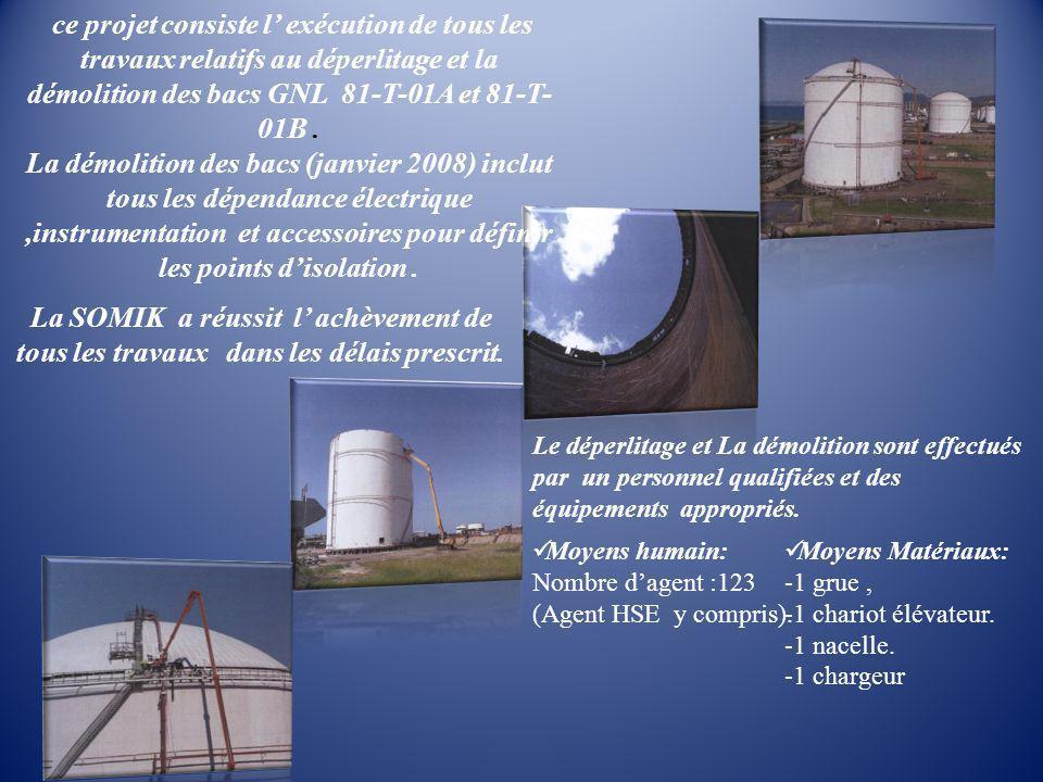 ce projet consiste l' exécution de tous les travaux relatifs au déperlitage et la démolition des bacs GNL 81-T-01A et 81-T- 01B. La démolition des bac