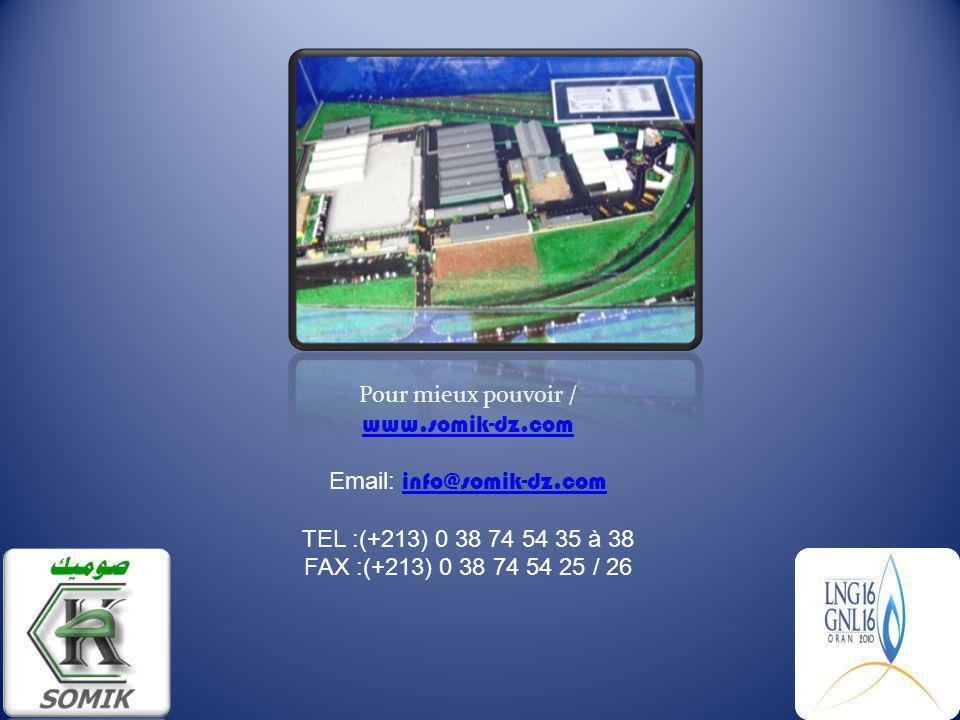 Pour mieux pouvoir / www.somik-dz.com Email: info@somik-dz.com info@somik-dz.com TEL :(+213) 0 38 74 54 35 à 38 FAX :(+213) 0 38 74 54 25 / 26