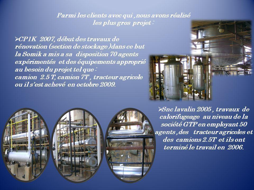  CP1K 2007, début des travaux de rénovation (section de stockage )dans ce but la Somik a mis a sa disposition 70 agents expérimentés et des équipemen