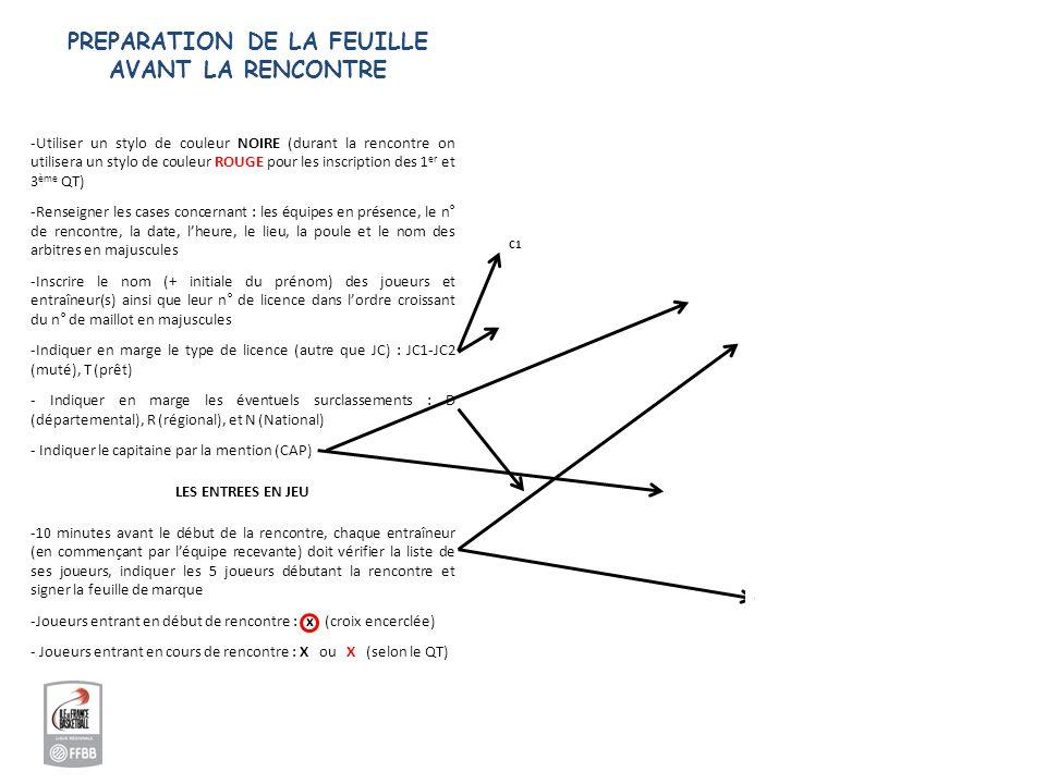 PREPARATION DE LA FEUILLE AVANT LA RENCONTRE -Utiliser un stylo de couleur NOIRE (durant la rencontre on utilisera un stylo de couleur ROUGE pour les