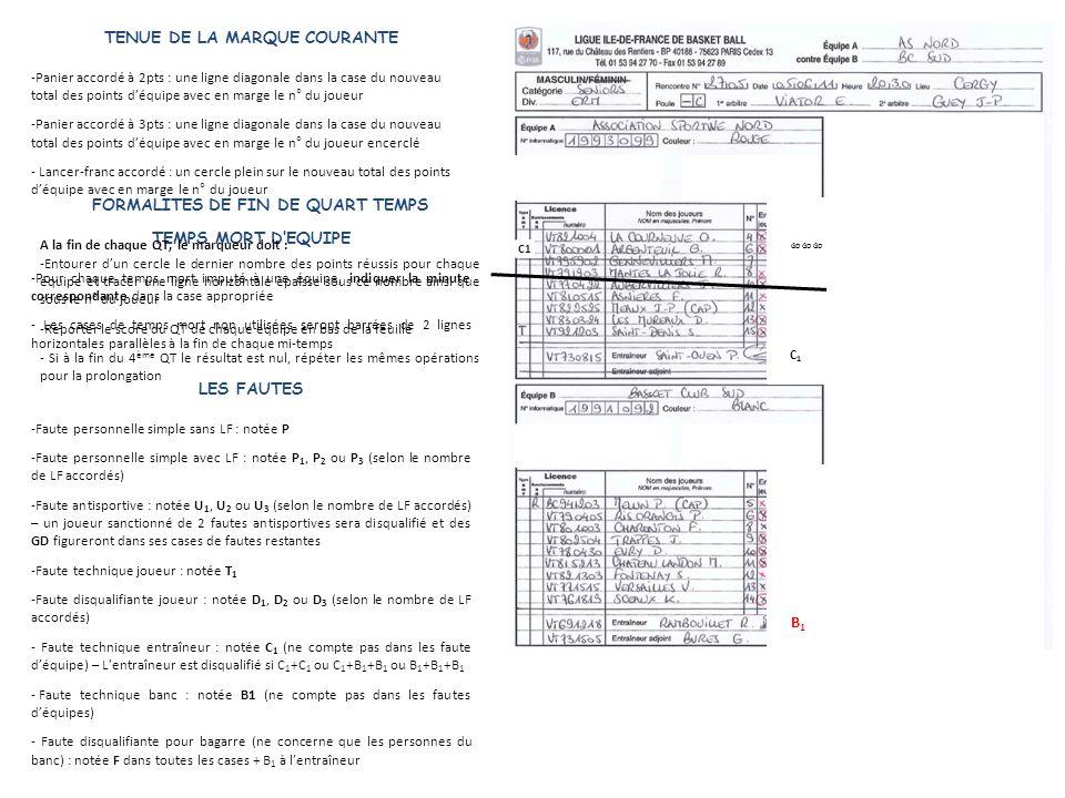 TENUE DE LA MARQUE COURANTE -Panier accordé à 2pts : une ligne diagonale dans la case du nouveau total des points d'équipe avec en marge le n° du joue