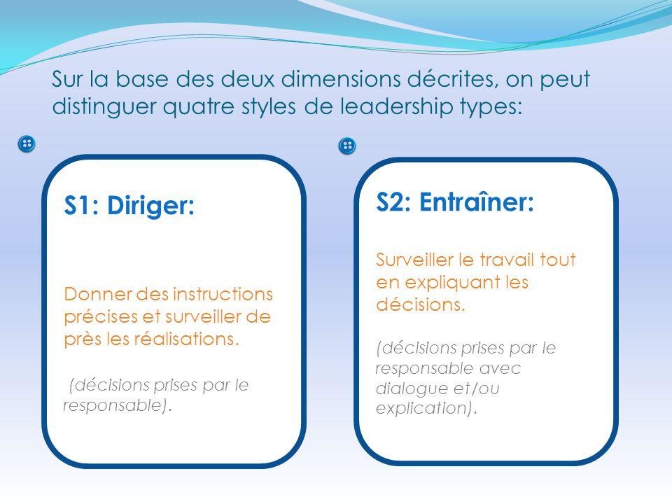 Sur la base des deux dimensions décrites, on peut distinguer quatre styles de leadership types: S1: Diriger: Donner des instructions précises et surve