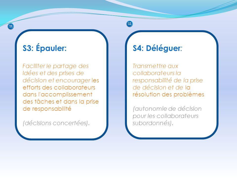 S3: Épauler: Faciliter le partage des idées et des prises de décision et encourager les efforts des collaborateurs dans l'accomplissement des tâches e