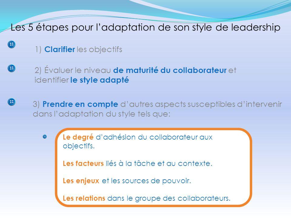 1) Clarifier les objectifs 2) Évaluer le niveau de maturité du collaborateur et identifier le style adapté 3) Prendre en compte d'autres aspects susce