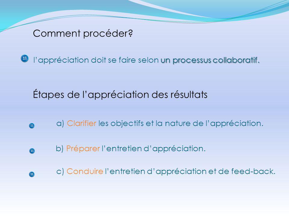Comment procéder? un processus collaboratif. l'appréciation doit se faire selon un processus collaboratif. Étapes de l'appréciation des résultats a) C