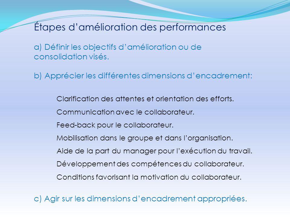 Étapes d'amélioration des performances a) Définir les objectifs d'amélioration ou de consolidation visés. b) Apprécier les différentes dimensions d'en