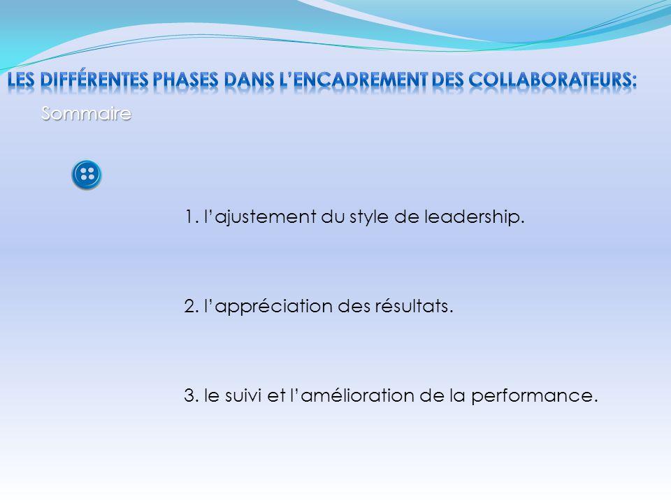 1. l'ajustement du style de leadership. 2. l'appréciation des résultats. 3. le suivi et l'amélioration de la performance. Sommaire