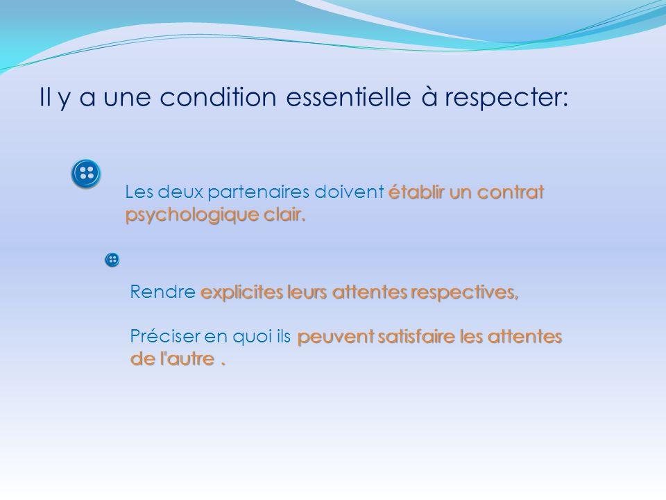 Il y a une condition essentielle à respecter: établir un contrat psychologique clair. Les deux partenaires doivent établir un contrat psychologique cl