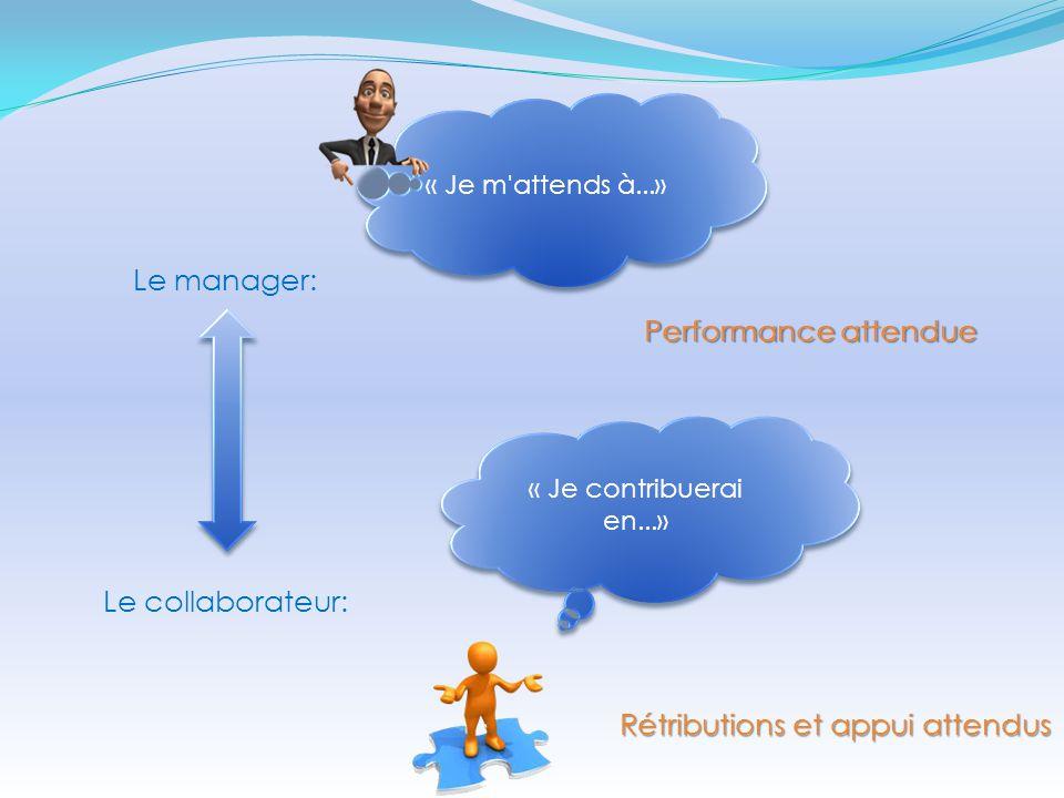 Étapes d'amélioration des performances a) Définir les objectifs d'amélioration ou de consolidation visés.