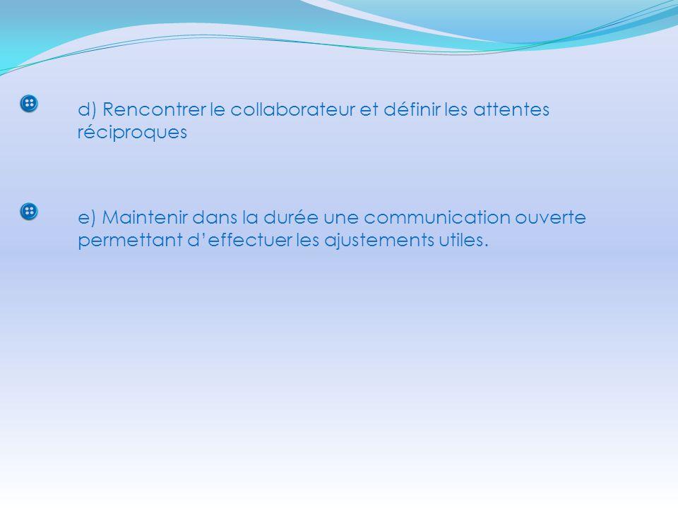 COMPETENCES DE DIRECTION ❶ Préparation Evaluation de la situation globale Définition des buts à atteindre Capitalisation KM 1.Clarifier des attentes Définition de la relation Fixation des objectifs 2.Application du style de leadership Adaptation du style à la situation 3.Appréciation des résultats Feed-back Contrôle 4.Suivi Actions visant à maintenir ou améliorer les performances et compétences Bilan (fin) Appréciation de la démarche d'ensemble d'encadrement et de ses résultats QUALITÉ DE L'ENCADREMENT ET DES RESSOURCES HUMAINES PROCESSUS D'ENCADREMENT PROCESSUS D'ENCADREMENT
