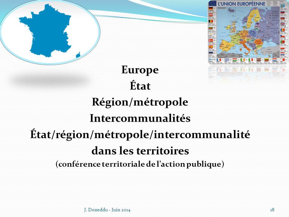 Europe État Région/métropole Intercommunalités État/région/métropole/intercommunalité dans les territoires (conférence territoriale de l'action publique) J.