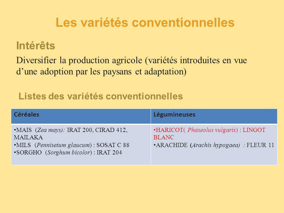 Intérêts Diversifier la production agricole (variétés introduites en vue d'une adoption par les paysans et adaptation) Listes des variétés conventionn