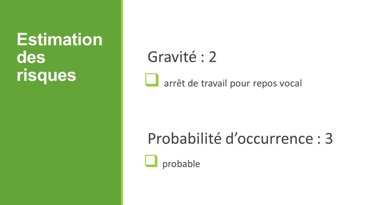 Estimation des risques Gravité : 2  arrêt de travail pour repos vocal Probabilité d'occurrence : 3  probable