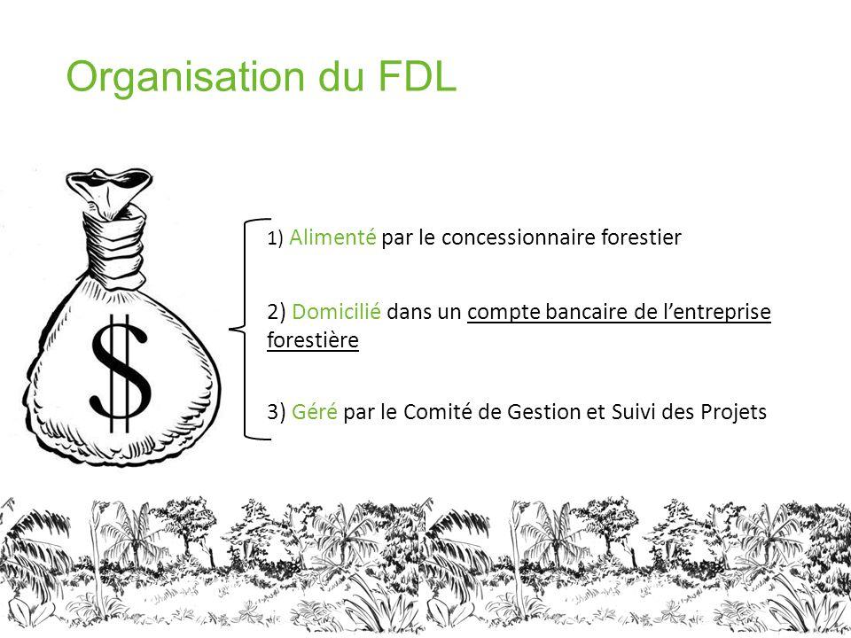 1) Alimenté par le concessionnaire forestier 3) Géré par le Comité de Gestion et Suivi des Projets 2) Domicilié dans un compte bancaire de l'entreprise forestière Organisation du FDL