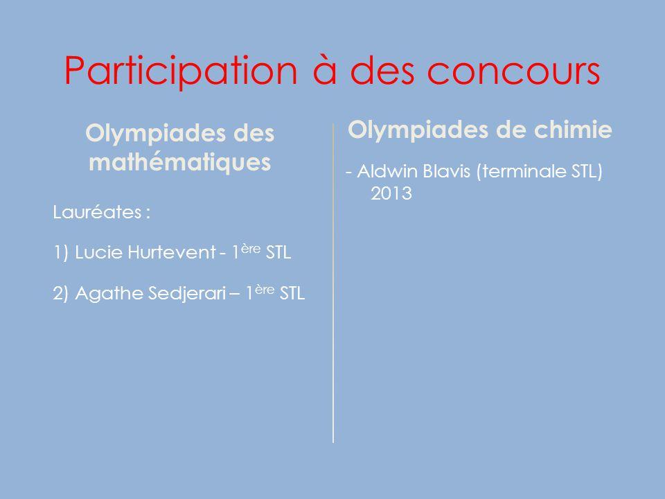 Participation à des concours Olympiades des mathématiques Lauréates : 1) Lucie Hurtevent - 1 ère STL 2) Agathe Sedjerari – 1 ère STL Olympiades de chi