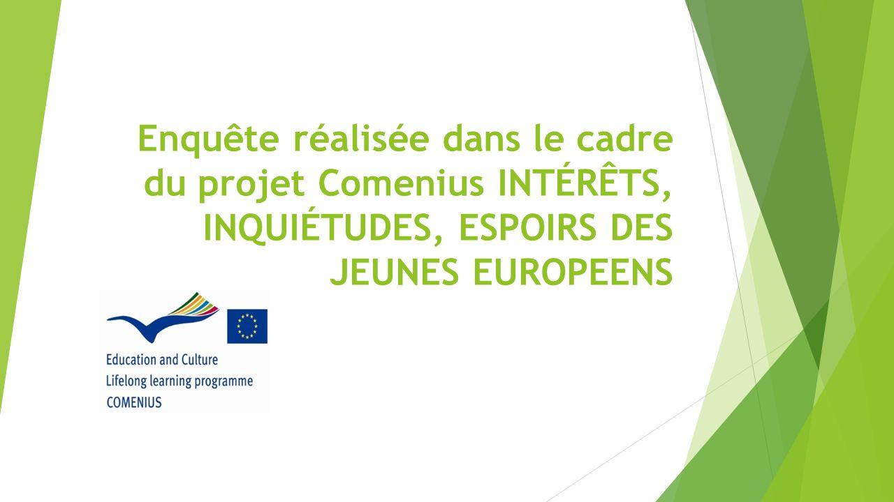 Enquête réalisée dans le cadre du projet Comenius INTÉRÊTS, INQUIÉTUDES, ESPOIRS DES JEUNES EUROPEENS