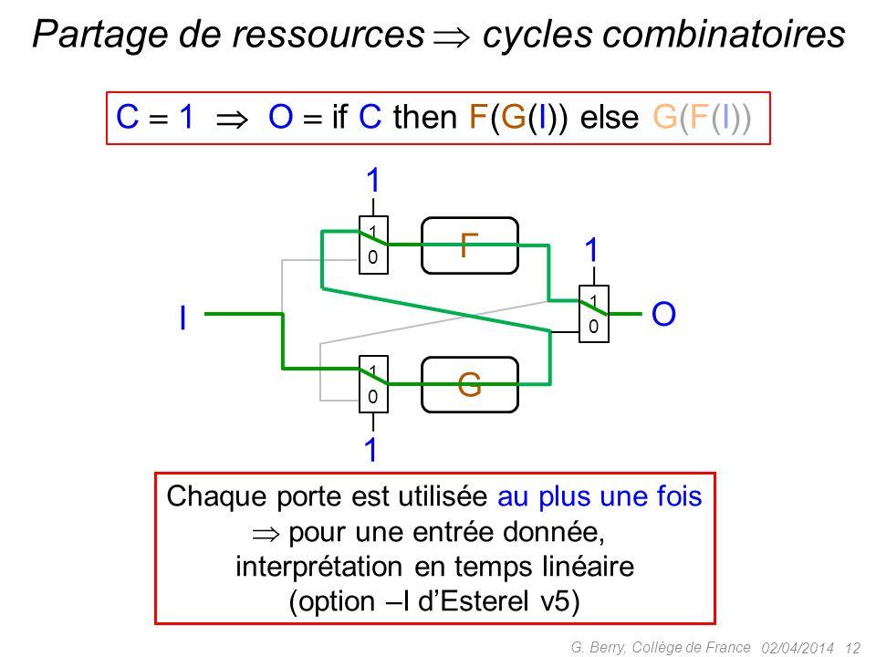 02/04/2014 12 G. Berry, Collège de France Partage de ressources  cycles combinatoires F G 1 O 1 1010 1010 1010 1 I C  1  O  if C then F(G(I)) else