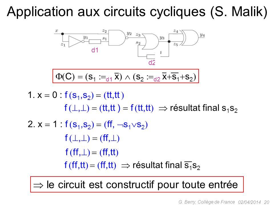 02/04/2014 20 G. Berry, Collège de France Application aux circuits cycliques (S. Malik) d2 d1  C    s 1  d1 x    s 2  d2 x  s 1  s 2  1