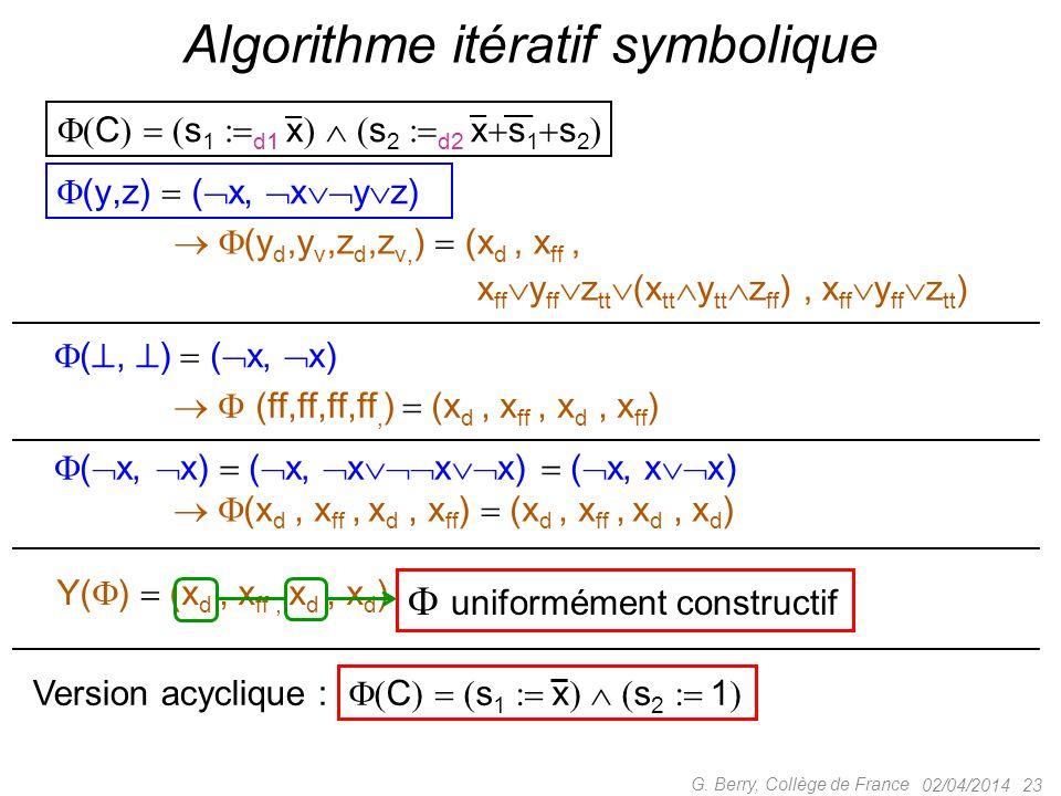 02/04/2014 23 G. Berry, Collège de France Algorithme itératif symbolique  C    s 1  d1 x    s 2  d2 x  s 1  s 2   (y,z)  (  x,  x 