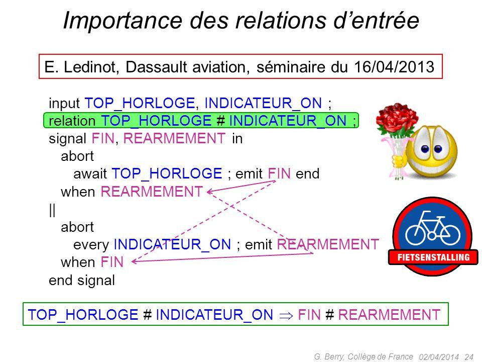 02/04/2014 24 G. Berry, Collège de France Importance des relations d'entrée input TOP_HORLOGE, INDICATEUR_ON ; relation TOP_HORLOGE # INDICATEUR_ON ;