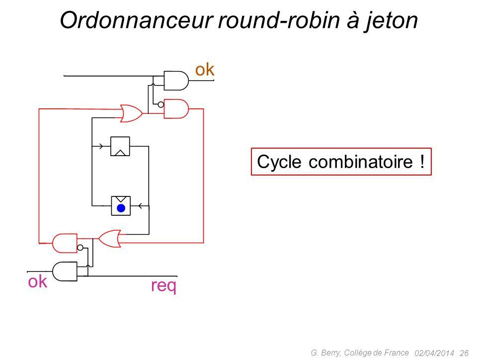 02/04/2014 26 G. Berry, Collège de France Ordonnanceur round-robin à jeton Cycle combinatoire ! ok req ok