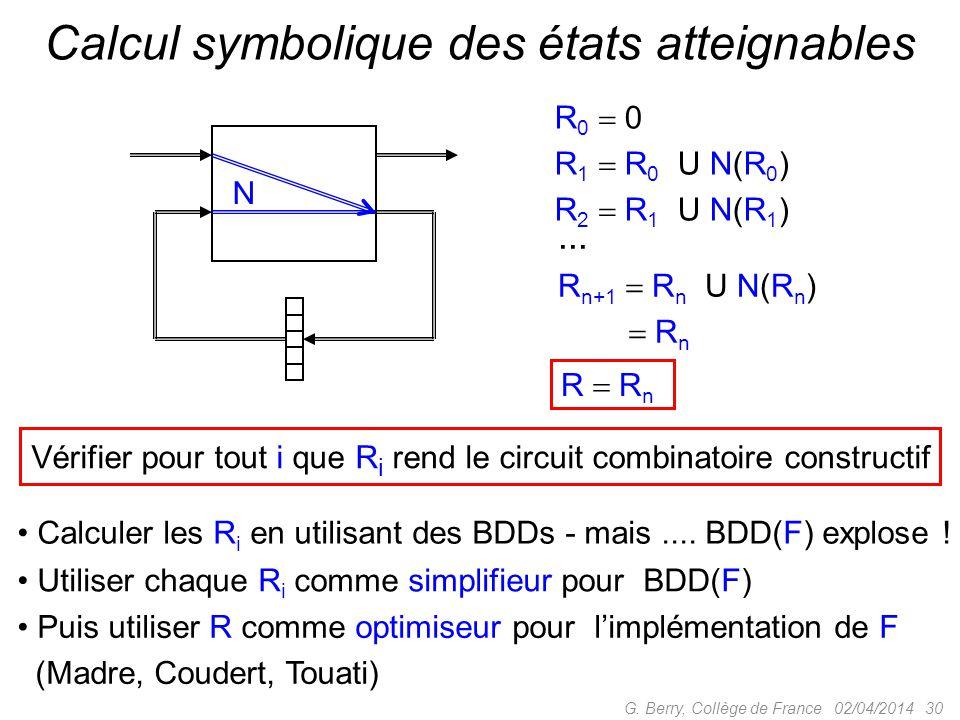 02/04/201430G. Berry, Collège de France Calcul symbolique des états atteignables N R 0  0 R 1  R 0 U N(R 0 ) R 2  R 1 U N(R 1 )... R n+1  R n U N(