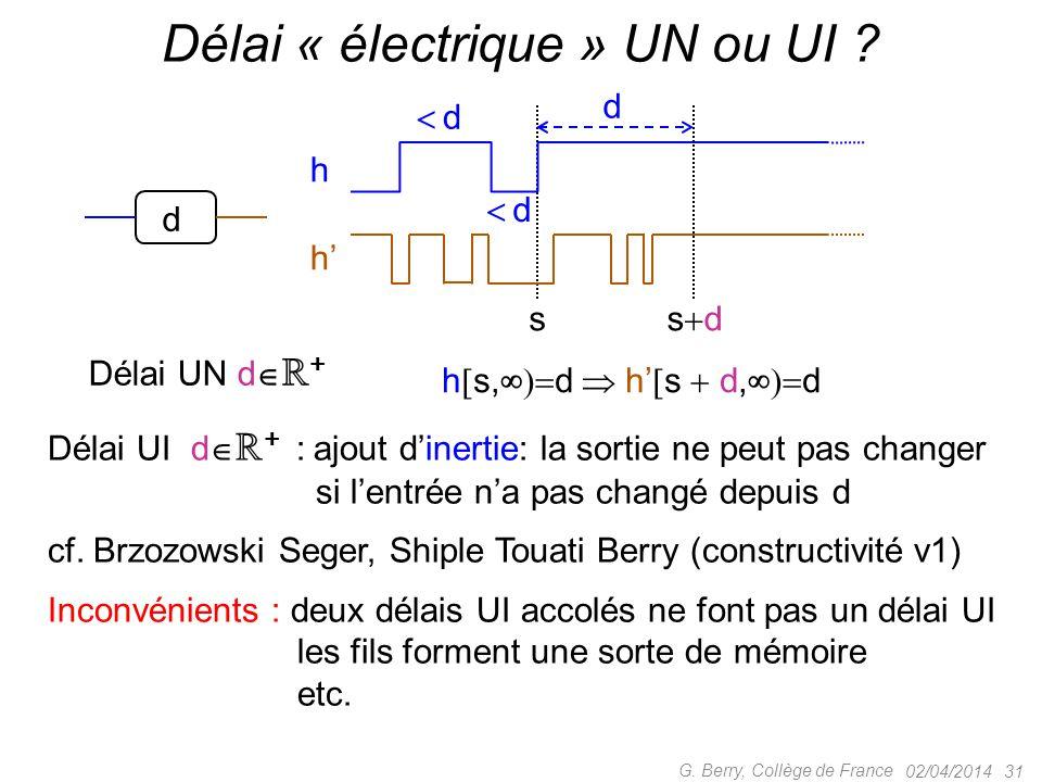 02/04/2014 31 G. Berry, Collège de France Délai « électrique » UN ou UI ?  d d  d d d d Délai UN d  ℝ + h h' s sdsd h  s, ∞  d  h'  s  d,