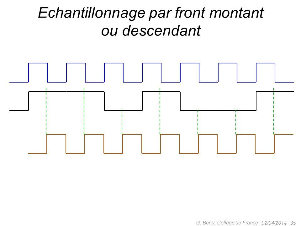 02/04/201435 G. Berry, Collège de France Echantillonnage par front montant ou descendant