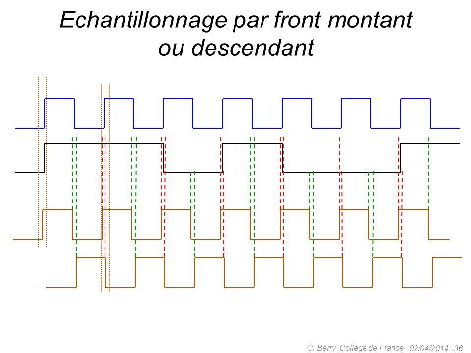 02/04/201436 G. Berry, Collège de France Echantillonnage par front montant ou descendant