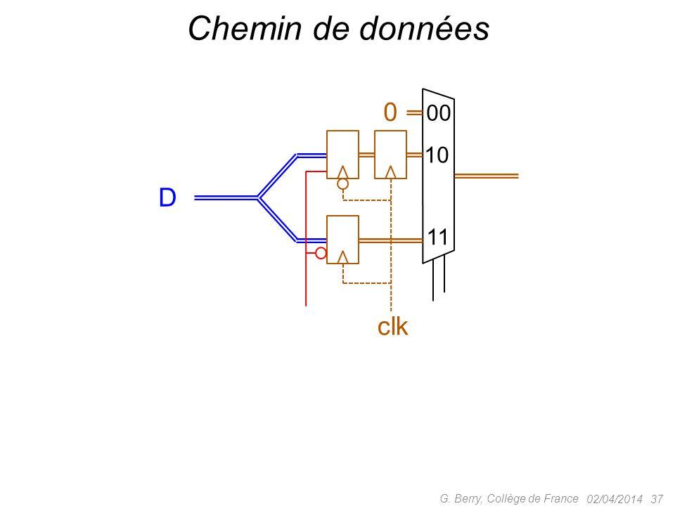 02/04/2014 37 G. Berry, Collège de France Chemin de données clk 0 00 10 11 D
