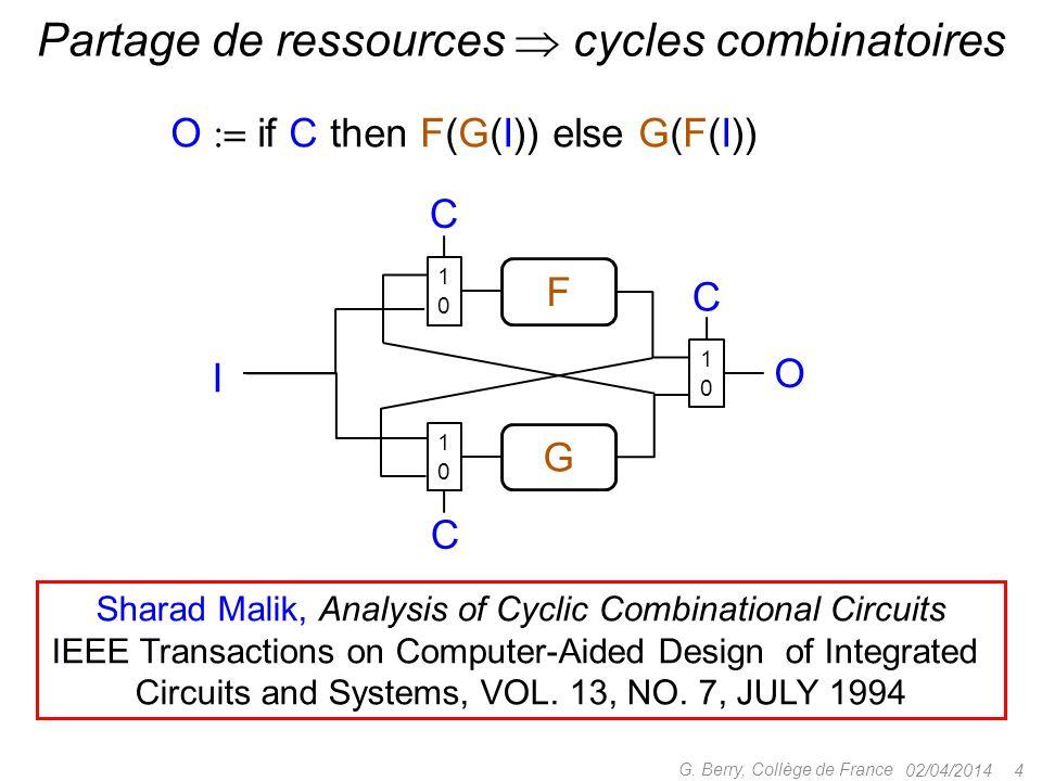 02/04/2014 4 G. Berry, Collège de France Partage de ressources  cycles combinatoires O  if C then F(G(I)) else G(F(I)) F G C C I O C 1010 1010 1010