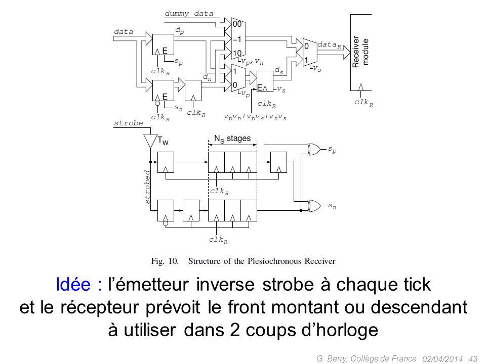 02/04/2014 43 G. Berry, Collège de France Idée : l'émetteur inverse strobe à chaque tick et le récepteur prévoit le front montant ou descendant à util