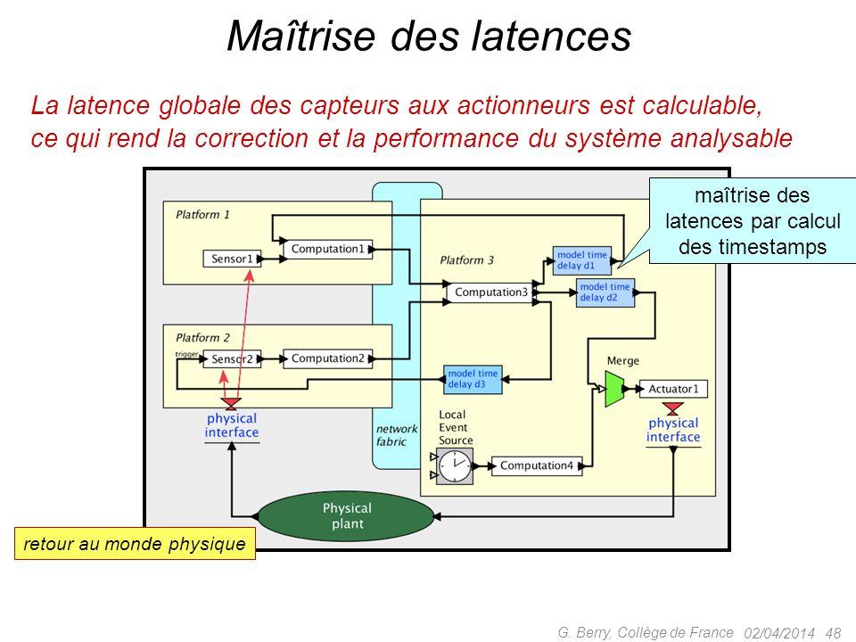 02/04/2014 48 G. Berry, Collège de France Maîtrise des latences La latence globale des capteurs aux actionneurs est calculable, ce qui rend la correct