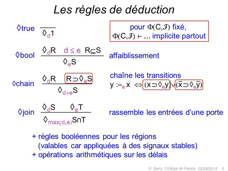 02/04/2014 5 G. Berry, Collège de France Les règles de déduction  true d1d1  bool  d R d  e R  S eSeS deSdeS  d R R   e S  chain dS
